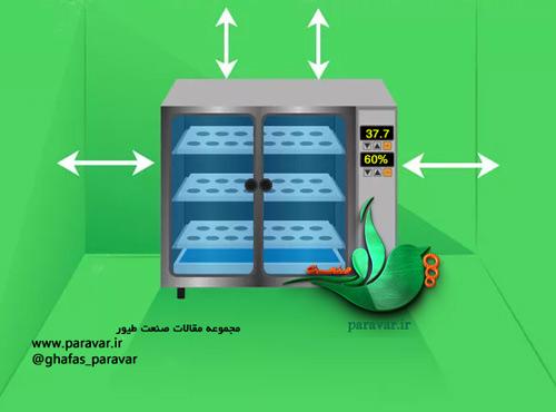 دستگاه جوجه کشی (1)